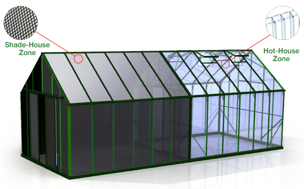 MultiZone Grow House